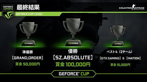 GeForce CUP: CS:GO