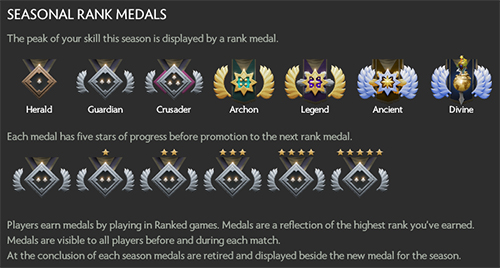 ranked-medal