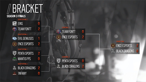 Rainbow Six Pro League Season 3 Finals