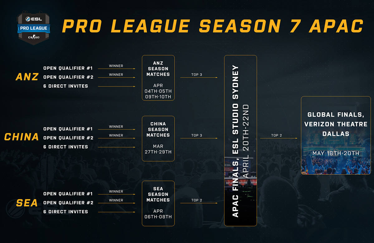 EPL_APAC_Qualifiers
