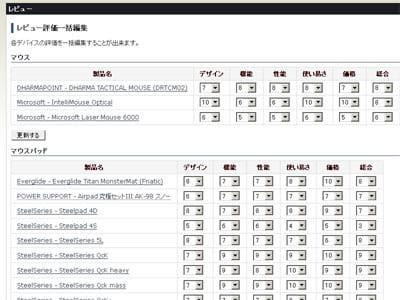 『wasd.jp』にレビュー得点の一括編集機能を追加
