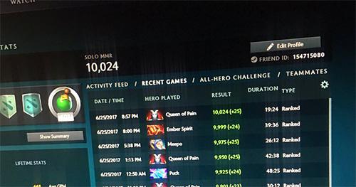 Digital Chaos所属のAbed選手が『Dota 2』史上初となるソロMMR「10,000」に到達