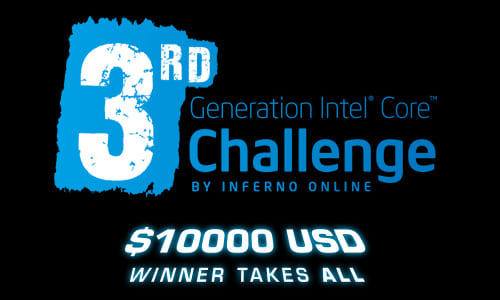 『Intel Core Challenge by IO』Counter-Strike 1.6 部門で SK Gaming が優勝