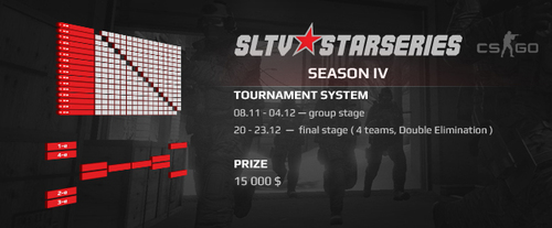 『SLTV StarSeries Season IV』 Counter-Strike: Global Offensive 部門の開催情報発表