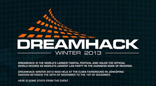 『DreamHack Winter 2013』が前回開催時を上回る参加者22,810人、ストリーミング視聴数285万を記録