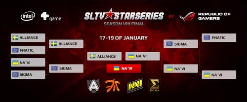 賞金総額13万ドル以上の『SLTV StarSeries Season VIII』DOTA2部門決勝トーナメントで Natus Vincere が優勝