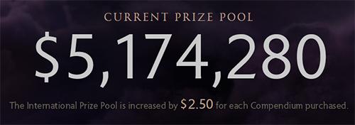 DOTA2世界大会『The International 4』の賞金総額が500万ドル(約5億円)を突破