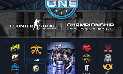 CS:GO世界大会『ESL One Cologne 2014』のインフォグラフィックが公開