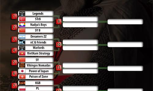 賞金総額12万ドルのAoC世界大会『War is Coming』で日本チームのPower of JapanがBest16に進出