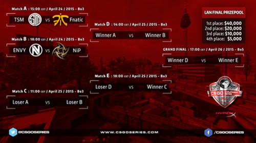 『CS:GO Championship Series Kick-off Season』LANファイナルが日本時間の4/24(金)~26(日)に開催
