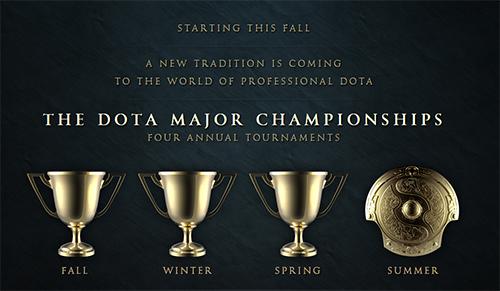 Valveスポンサードのシーズン制大会『Dota Major Championships』が2015年秋より開催