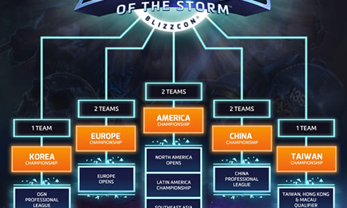 『Heroes of the Storm World Championship』が賞金総額120万ドル(約1.4億円)にて11月のBlizzConで開催