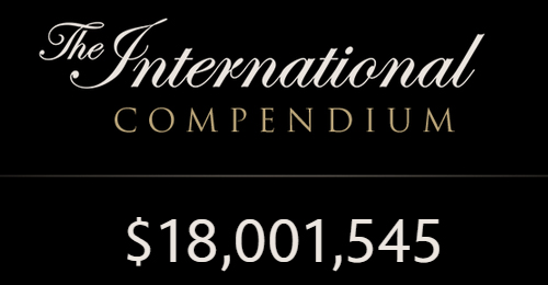 Dota 2世界大会『The International 2015』の賞金総額が1,800万ドル(約22億円)を突破、優勝賞金は約8億円