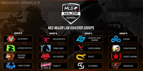 『MLG Columbus 2016』Main Qualifierが2/27(日)0時よりスタート予定