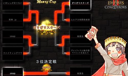 賞金総額31万円のAoC日本大会『マネーカップ』でぎりぎりスターズが優勝