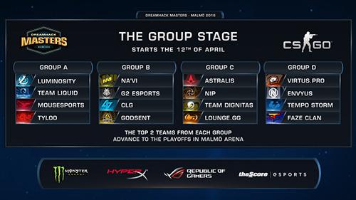 『DreamHack Masters Malmö』CS:GOのグループステージ組み合わせが決定