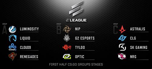 CS:GO大会『ELEAGUE』グループステージ前半の組み合わせ発表