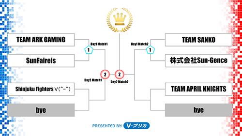 社会人eスポーツリーグ『After 5 Gaming Vol.3』が6チームの出場で6/17(金)、24(金)に開催