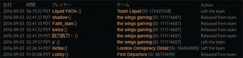 Dota 2世界王者Wings Gamingが全メンバーの登録を抹消、新体制へ