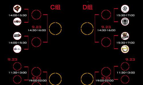 『eXTREMESLAND ZOWIE Asia CS:GO 2016』日本Rascal Jester vs nxlが9/22(木・祝)15時開始予定