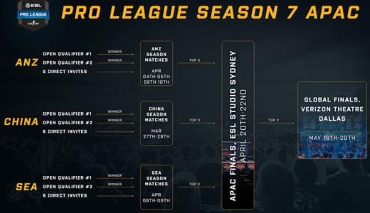 日本SZ.Absoluteの代理出場決定、CS:GO『ESL Pro League Season 7 Asia-Pacific』が4月20日(金)~22日(日)にオーストラリアで開催