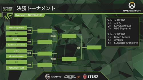 賞金総額48万円『Overwatch NVIDIA CUP』決勝トーナメントの組み合わせが決定