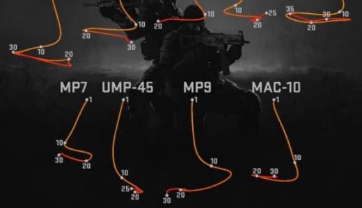 CS:GO公式のリコイルコントロールまとめ画像がオフィシャルInstagramで公開