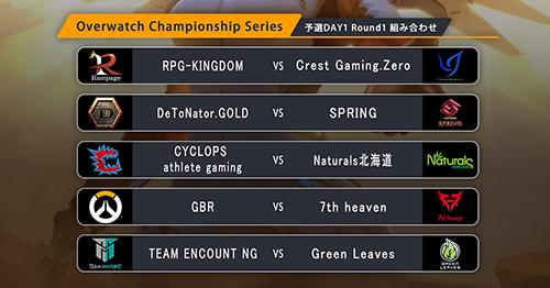 日本のトップチームが出場、公式大会『Overwatch Challenger Series(OCS)』予選Day 1が8/6(日)18時よりスタート