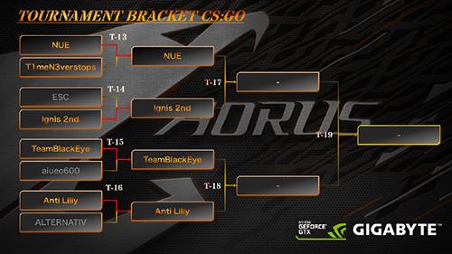オンライン大会『第2回AORUS CUP ~CS:GOトーナメント~』準決勝、決勝が10/29(日)16時30分より開催