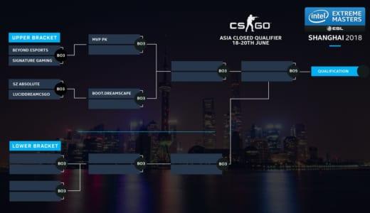 日本SZ Absoluteが招待枠から出場、『Intel Extreme Masters Shanghai 2018』アジア予選が2018年6月18~20日に開催