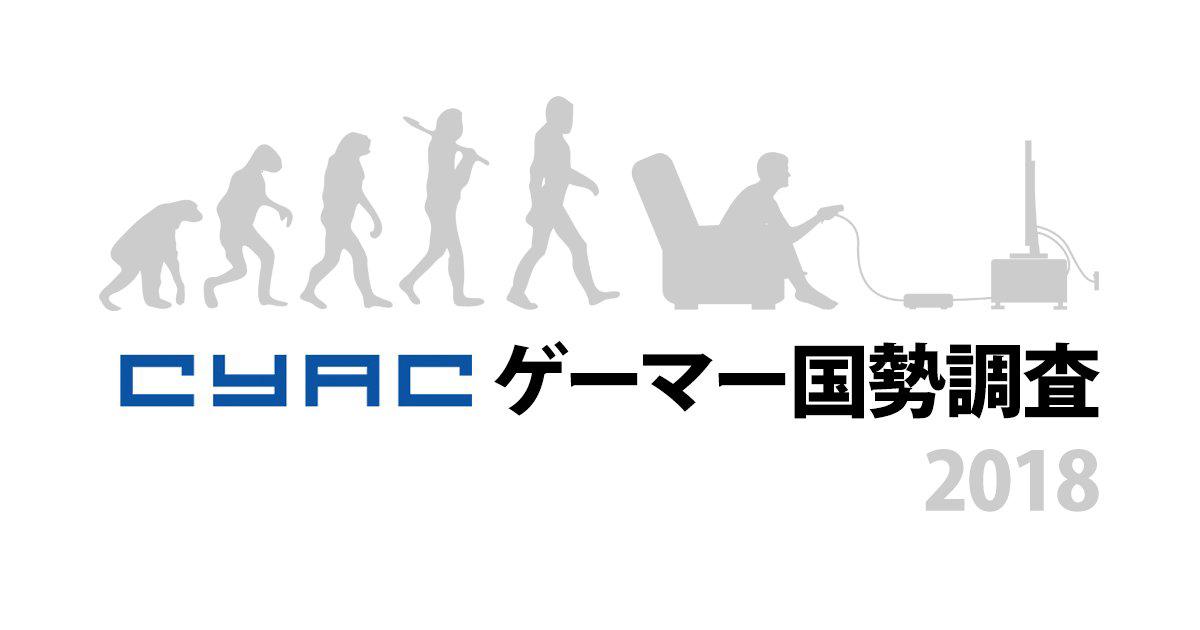 CyAC ゲーマー国勢調査2018