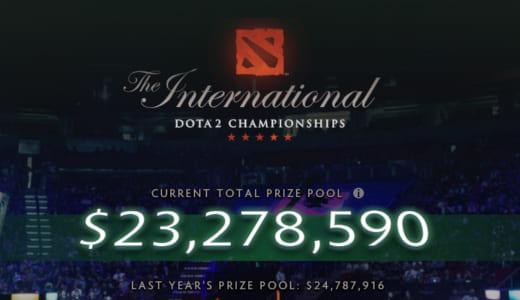 Dota 2公式世界大会『The International 2018』の賞金総額が2300万ドル(約25億円)を突破、記録更新まであと約150万ドル