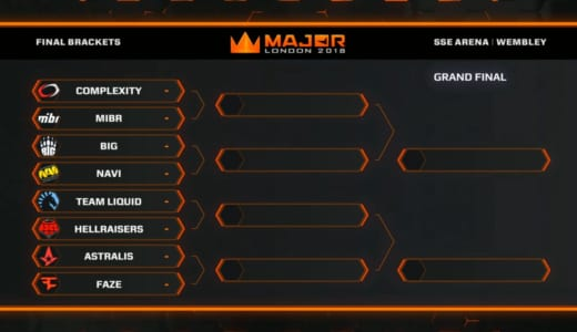 『FACEIT Major: London 2018』プレーオフ「The New Champions Stage」進出8チームが決定、9月20日(木)23:15より試合開始
