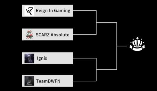 『GALLERIA GAMEMASTER CUP 2018』CS:GO部門セミファイナルの組み合わせがSZA vs. RiG、Ignis vs. DWFNに決定