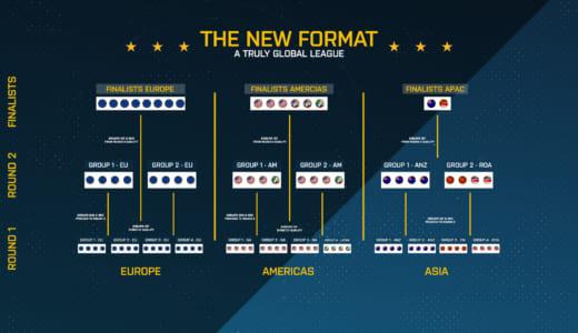 『ESL Pro League CS:GO』がフォーマット変更、欧米は全試合をオフラインで実施、アジアパシフィックには2つの本戦出場枠を付与