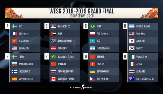 『WESG 2018-2019 Grand Final』CS:GO部門、「ENCE」「K23」「MVP PK」「Isurus Gaming」「NiP」が不参加に