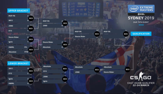 CS:GO『IEM Sydney 2019』東アジア代表決定予選 準決勝、日本Absolute vs モンゴルStorm Riderが3/24(日)16時より実施予定