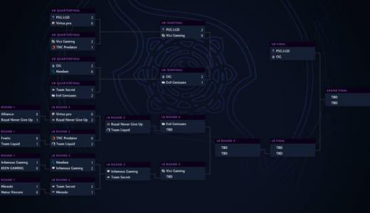 Dota 2世界大会『The International 2019』で優勝候補「PSG.LGD」と「OG」が勝者側トーナメントファイナルに進出