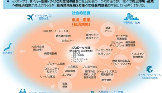 経済産業省が日本eスポーツ連合と「eスポーツを活性化させるための方策に関する検討会」を開催へ