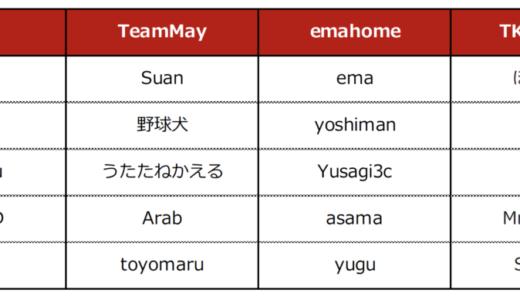 『11th Esports World Championship(IeSF)』Dota 2部門 日本代表決定戦の出場4チーム発表、9/14(土)に「東京ゲームショウ2019」で開催