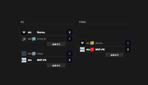 『eXTREMESLAND CS:GO Asia 2019』韓国予選代表が「MVP PK」に決定、日本「taloo」はセミファイナルで敗退