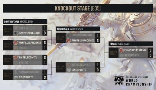 世界大会『LoL 2019 World Championship Finals』優勝は中国「FunPlus Phoenix」、ヨーロッパ「G2 Esports」に3タテで勝利
