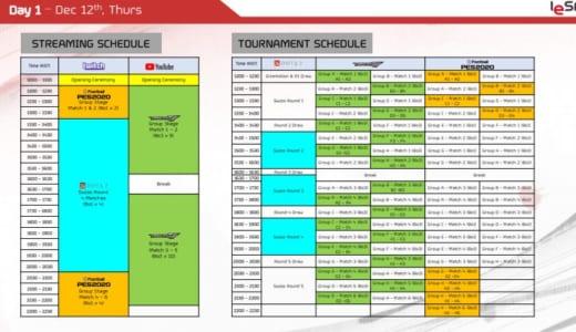 日本代表 ENLIFE TMが出場、『11th Esports World Championships』Dota 2部門が2019年12月12日(金)より韓国でスタート