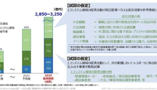 経済産業省が「eスポーツ」を本格支援、2025年に3000億円の経済効果創出を目指す、「JeSU」委託の報告書に目標数字の根拠記載あり