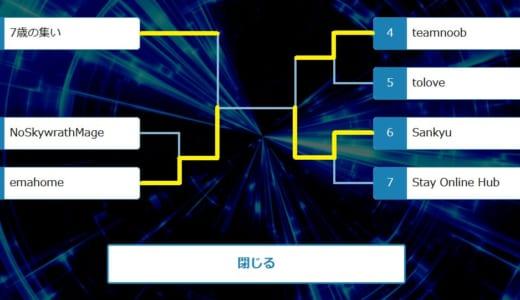 オンライン大会『Dotaまらカップ in Sycom Gamers Week』でSankyuが優勝
