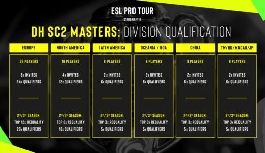 『ESL Pro Tour DreamHack SC2 Masters: Summer』予選が2020年6月より世界6地域で開催、日本も参加対象に