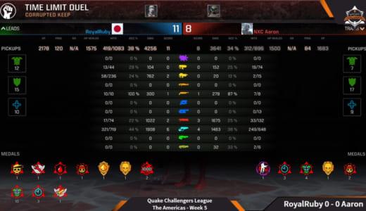 日本「RoyalRuby」が『Quake Pro League STAGE4 Finals』出場権をかけたアメリカ最終予選に進出